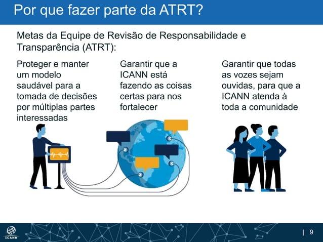 | 9 Por que fazer parte da ATRT? Garantir que a ICANN está fazendo as coisas certas para nos fortalecer Garantir que todas...
