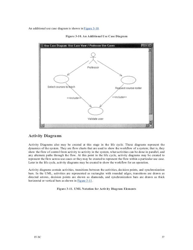 0201699613visual modeling with rational rose 2000 and uml 37 ccuart Choice Image