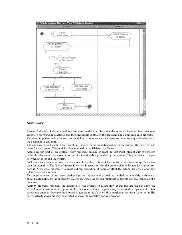 0201699613visual modeling with rational rose 2000 and uml 46 ccuart Choice Image