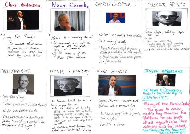 Section B We Media and Democracy/ Media Online Age Theorist Cards