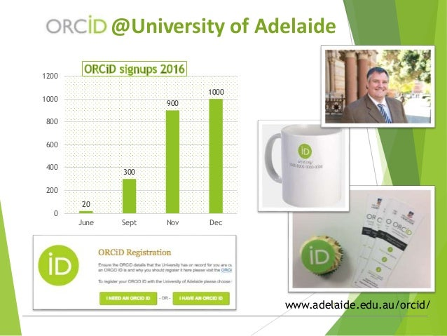 University of Adelaide 1 20 300 900 1000 0 200 400 600 800 1000 1200 June Sept Nov Dec Series 1 www.adelaide.edu.au/orcid/...