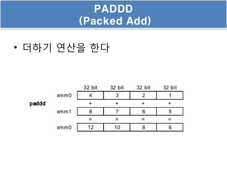 PADDD                (Packed Add)• 더하기 연산을 한다                32 bit   32 bit   32 bit   32 bit         xmm0     4        3...