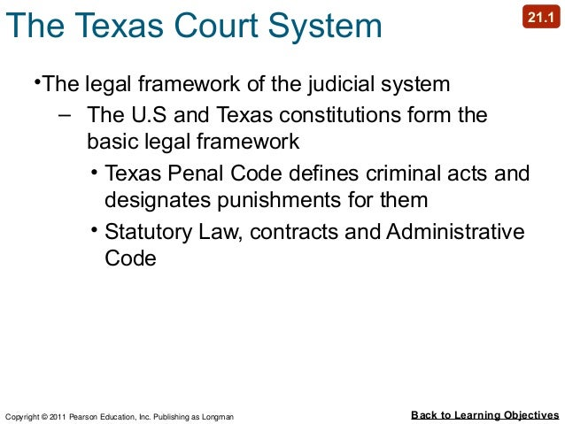 what are the state and federal objectives of punishment Punishment is the infliction of an unpleasant or negative experience on an offender in response to an offense in ancient times, the sole purpose of punishment was retribution however, in more modern societies the objectives of punishment include deterrence, retribution, incapacitation, rehabilitation and.