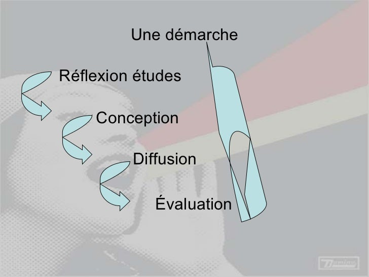 Une démarche <ul><li>Réflexion études </li></ul><ul><ul><li>Conception </li></ul></ul><ul><li>Diffusion </li></ul><ul><ul>...