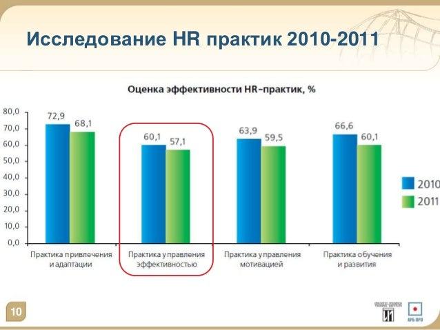 Исследование HR практик 2010-2011  10