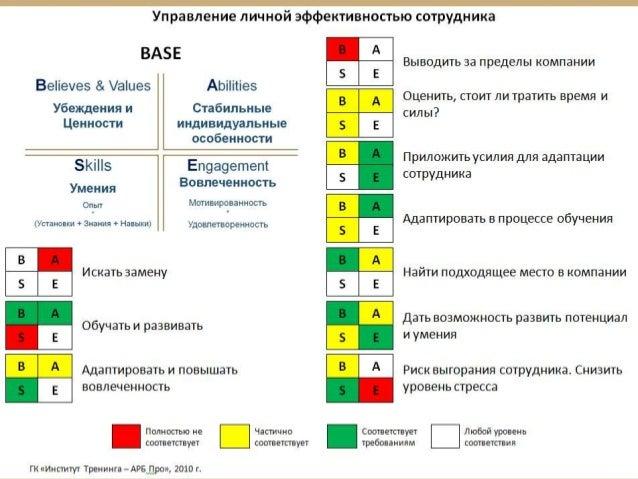 Кадровые решения на основе BASE  30