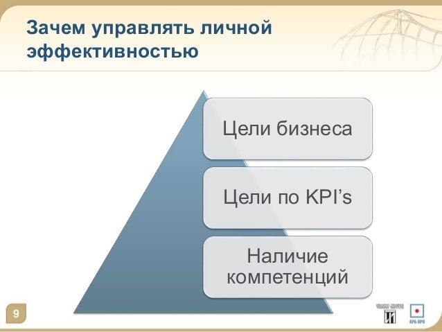 Зачем управлять личной  эффективностью  9  Цели бизнеса  Цели по KPI's  Наличие  компетенций