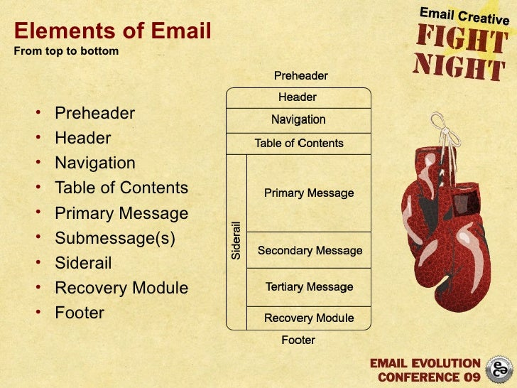 Elements of Email From top to bottom <ul><li>Preheader  </li></ul><ul><li>Header </li></ul><ul><li>Navigation </li></ul><u...