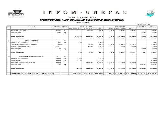 Ejemplo presupuesto de obra 020 ejemplo de presupuesto - Presupuestos de obras ...