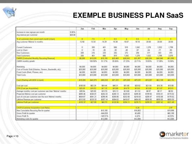 business plan e-commerce modele de unghii