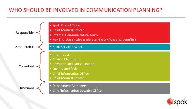 5 Details to Include in Every Communication Project Plan to