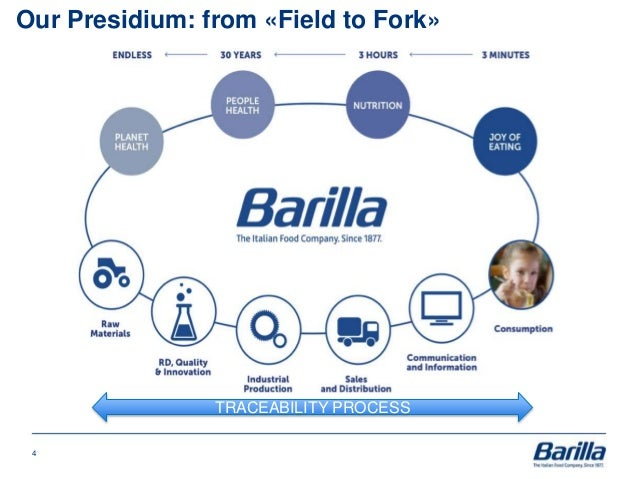 barillas supply chain Barilla spa, an italian manufacturer that sells to its retailers largely through third- party  keywords: order taking and fulfillment logistics supply chain.