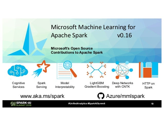 Infrastructure for Deep Learning in Apache Spark
