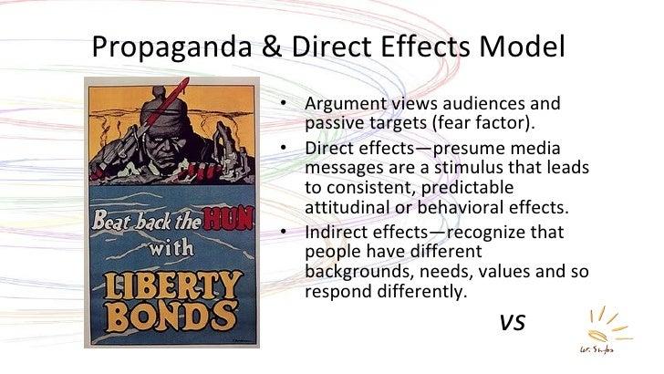 Propaganda & Direct Effects Model <ul><li>Argument views audiences and passive targets (fear factor).  </li></ul><ul><li>D...