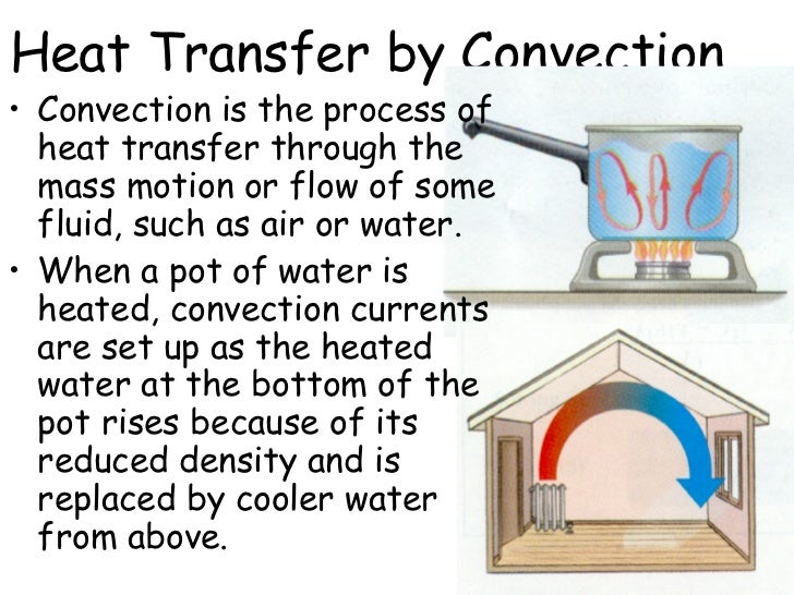 02 22 08 Conduction Convection Radiation