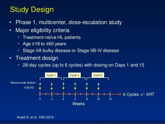 Dose Escalation Methods in Phase I Cancer Clinical Trials ...