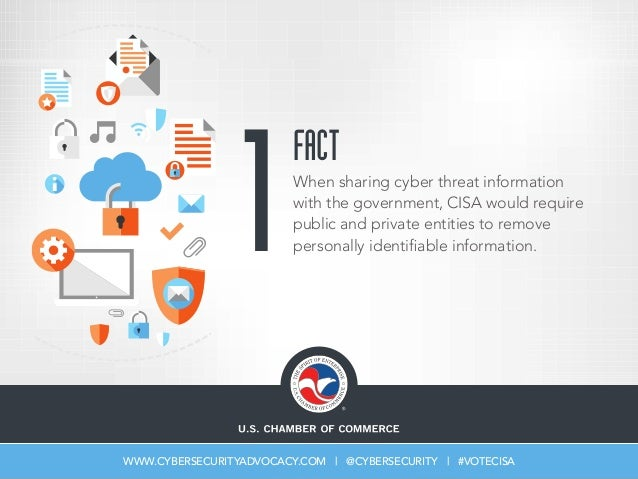 CISA's Privacy Facts Slide 2