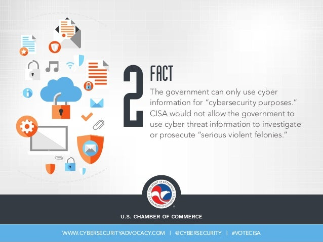 CISA's Privacy Facts Slide 3