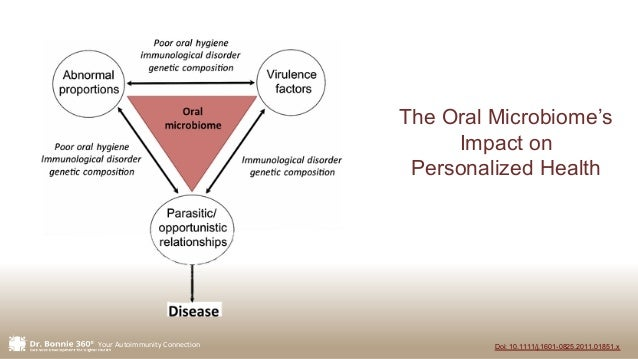 Your Autoimmunity Connection Doi: 10.1111/j.1601-0825.2011.01851.x The Oral Microbiome's Impact on Personalized Health
