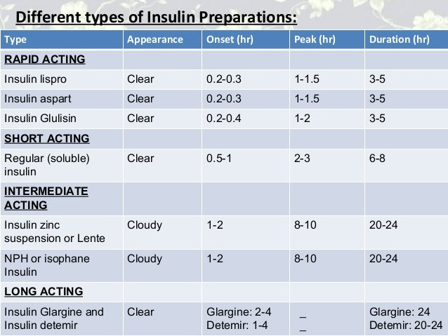 DIFFERENT TYPES OF INSULIN EBOOK