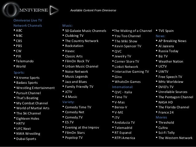 Omniverse Channel Guide