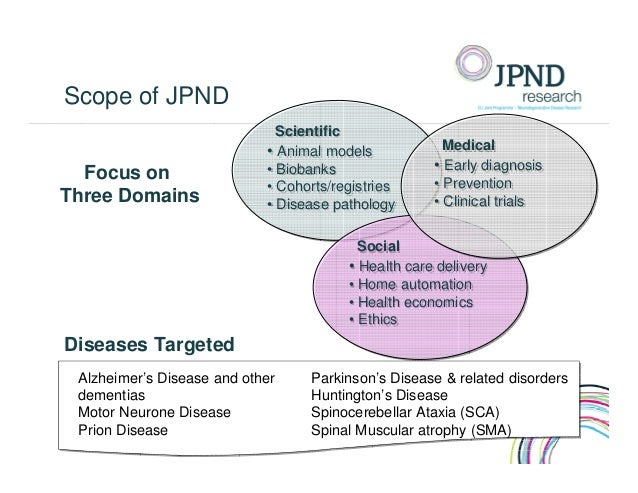 Jpi conference dublin edvard beem evaluation and for Motor neuron disease symptoms early