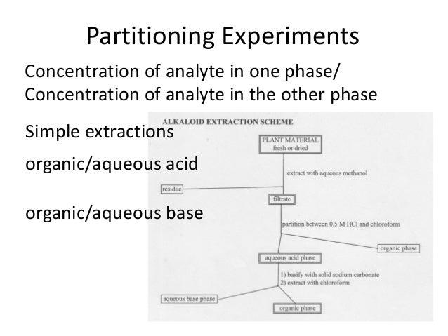 Partition Coefficient Formula