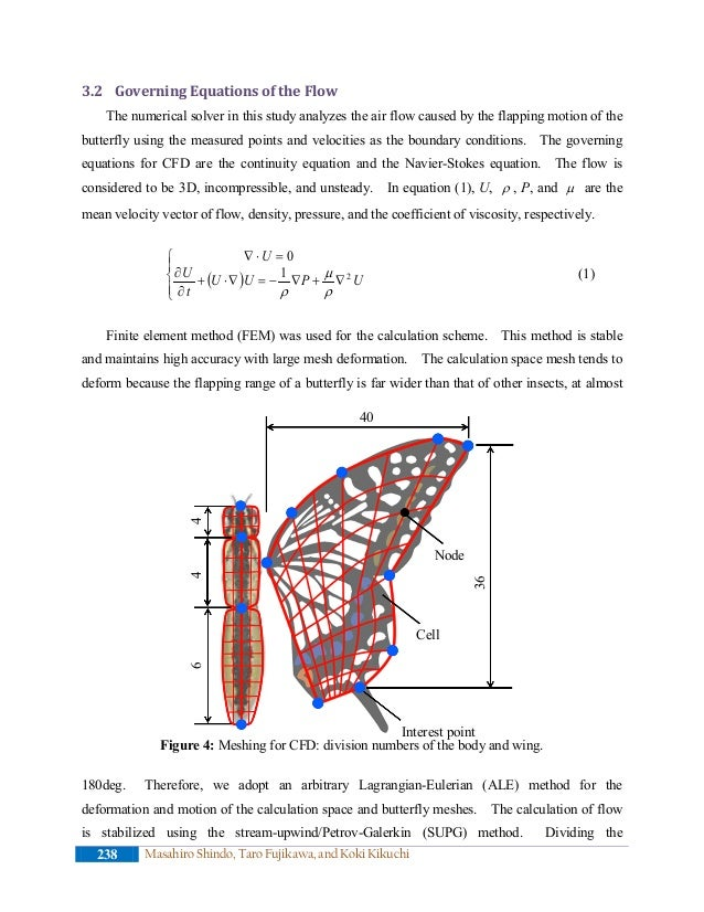 governing equations of cfd pdf