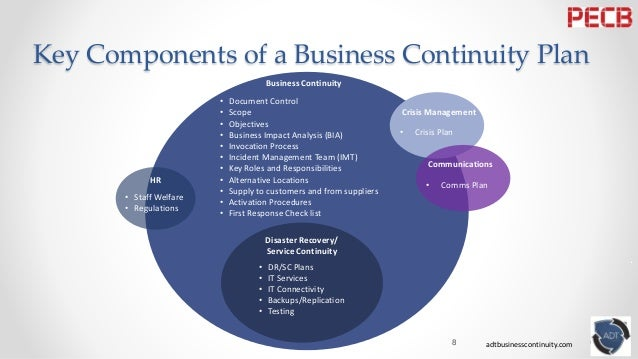 ... 8. Adtbusinesscontinuity.com Key Components Of A Business Continuity  Plan ...
