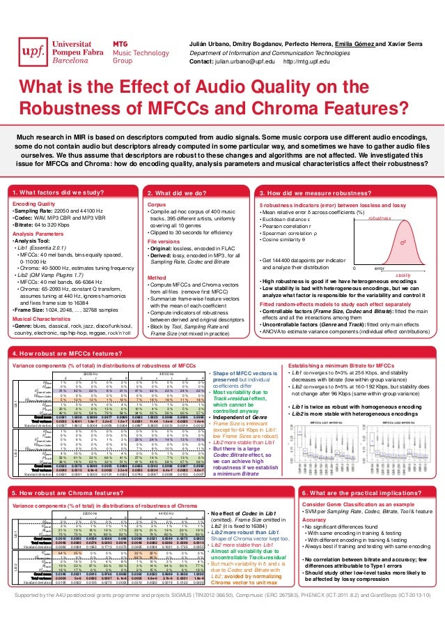 5. How robust are Chroma features?  4. How robust are MFCCs features?  Supported by the A4U postdoctoral grants programme ...