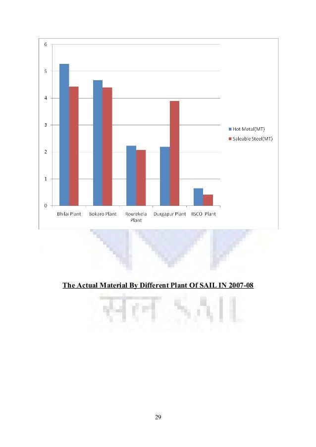 SAIL ANNUAL REPORT 2008-09 EPUB DOWNLOAD
