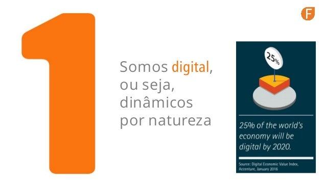 www.FCNuvem.com.br Somos digital, ou seja, dinâmicos por natureza