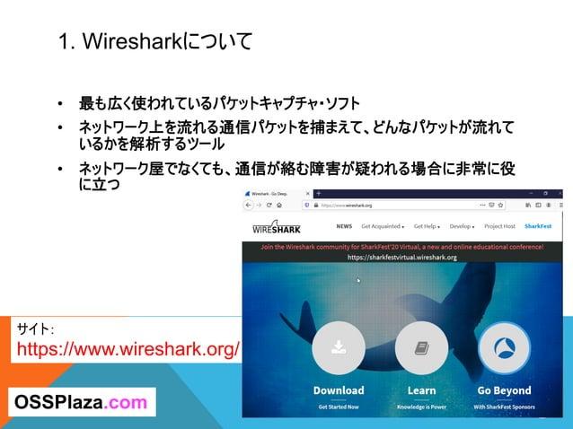 1. Wiresharkについて C O P Y R I G H T ( C ) 2 0 1 9 O S S P L A Z A . C O M A L L R I G H T R E S E R V E D . 3OSSPlaza.com サ...
