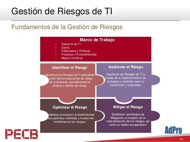 14 Gestión de Riesgos de TI Fundamentos de la Gestión de Riesgos Identificar el Riesgo Identificar los Riesgos de TI aplic...
