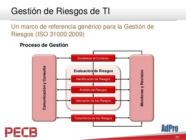 22 Gestión de Riesgos de TI Un marco de referencia genérico para la Gestión de Riesgos (ISO 31000:2009) Proceso de Gestión...