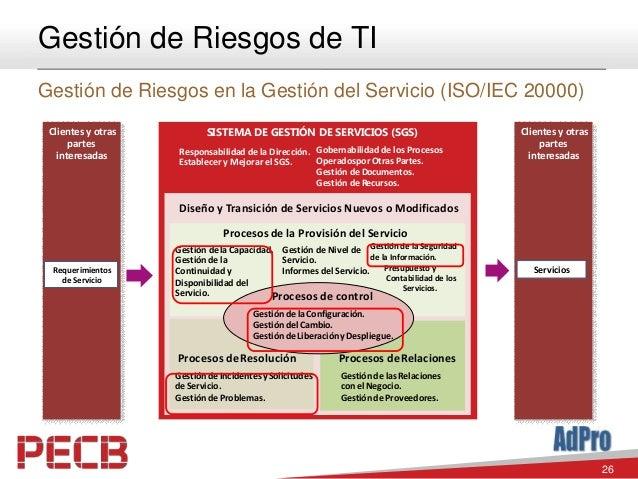 26 Gestión de Riesgos de TI Gestión de Riesgos en la Gestión del Servicio (ISO/IEC 20000) Clientes y otras partes interesa...