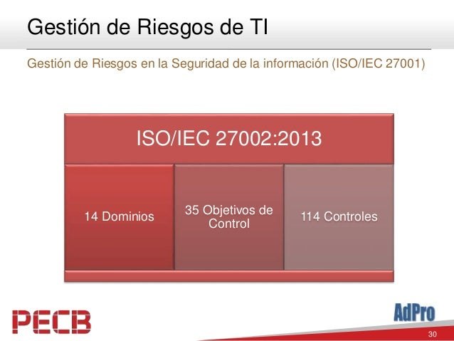 30 Gestión de Riesgos de TI Gestión de Riesgos en la Seguridad de la información (ISO/IEC 27001) ISO/IEC 27002:2013 14 Dom...