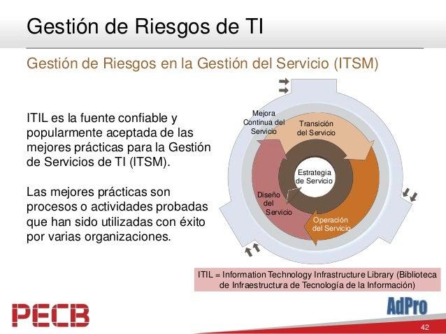 42 Gestión de Riesgos de TI Gestión de Riesgos en la Gestión del Servicio (ITSM) ITIL es la fuente confiable y popularment...