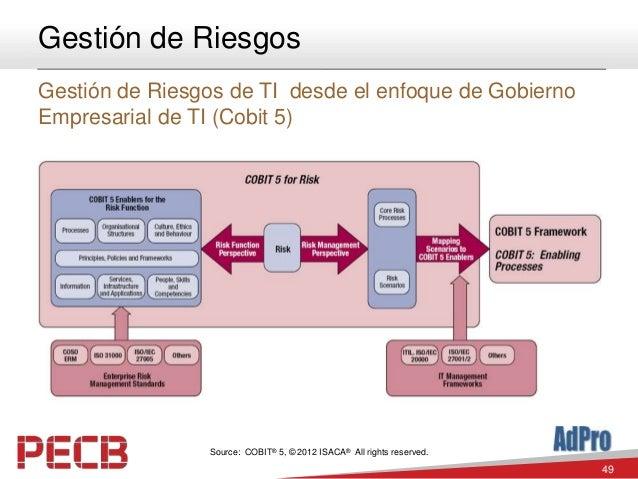 49 Gestión de Riesgos Gestión de Riesgos de TI desde el enfoque de Gobierno Empresarial de TI (Cobit 5) Source: COBIT® 5, ...