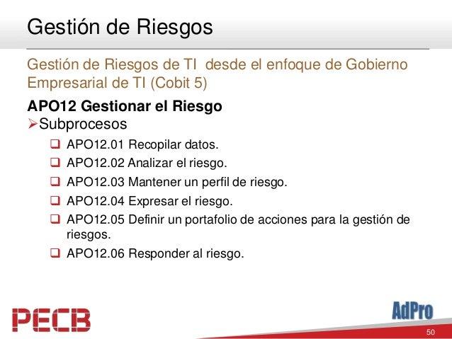 50 Gestión de Riesgos Gestión de Riesgos de TI desde el enfoque de Gobierno Empresarial de TI (Cobit 5) APO12 Gestionar el...