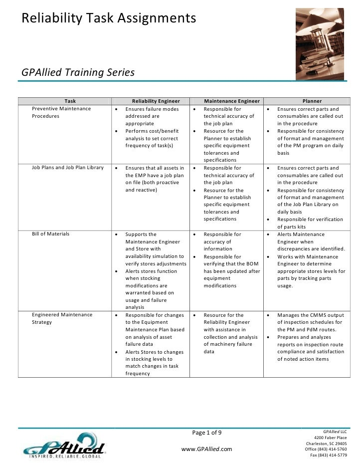 Reliability Task AssignmentsGPAllied Training Series              Task                        Reliability Engineer        ...