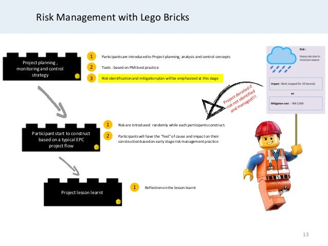 risk and lego Creditriskmonitor is a financial risk analysis and news service for credit, supply  chain and  a partial report preview for lego holding a/s is shown below.