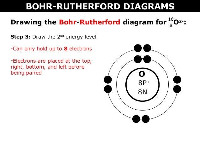 Atomic Diagram Of O2 Residential Electrical Symbols