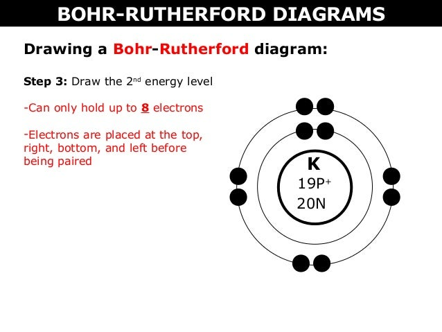 Helium Dot Diagram Bohr Lewis Search For Wiring Diagrams
