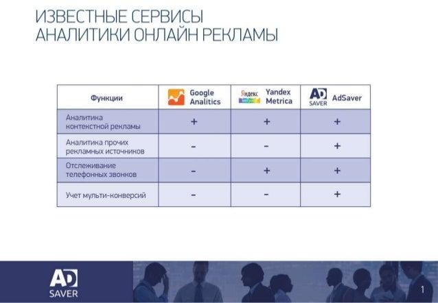 Георгий Курбанов «Преимущества систем call-tracking над стандартными методами аналитики» Slide 2