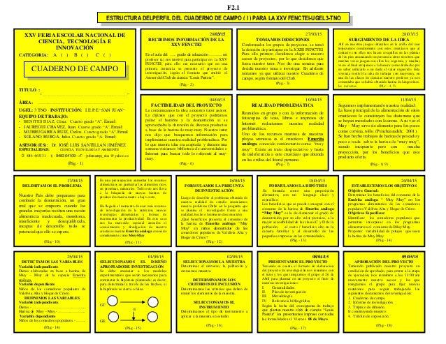 """F2.1 XXV FERIA ESCOLAR NACIONAL DE CIENCIA, TECNOLOGÍA E INNOVACIÓN CATEGORIA: A ( ) B ( ) C ( ) TITULO : """" ……………………………………..."""