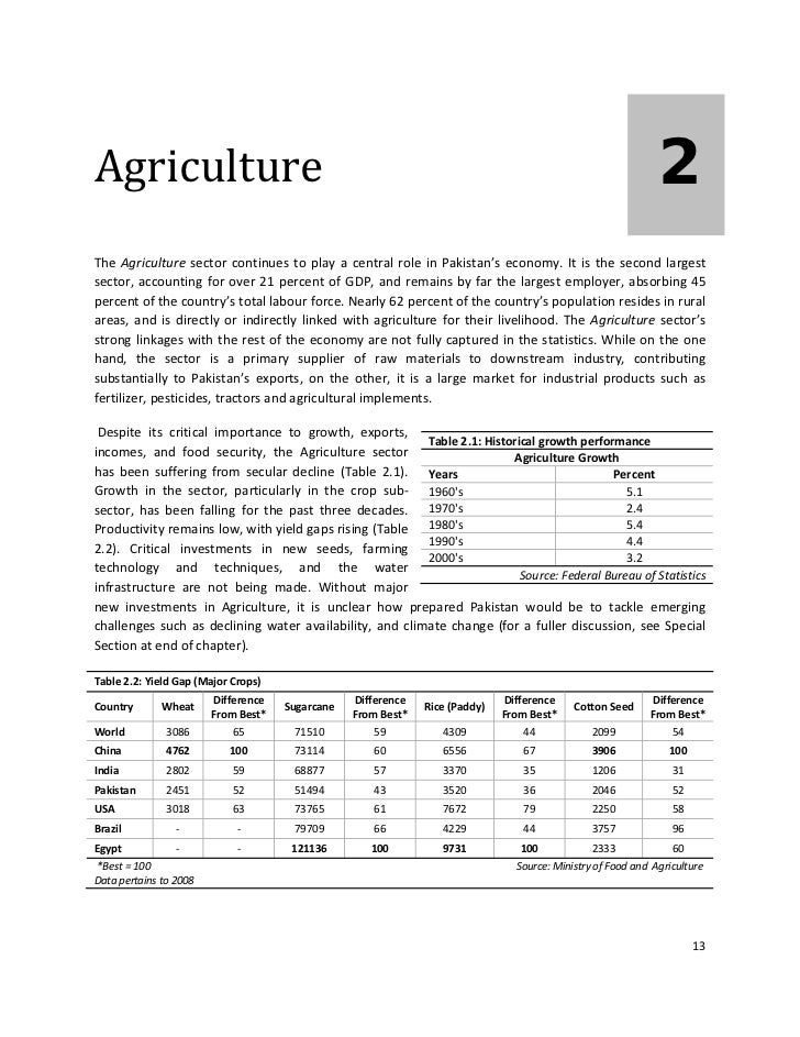 Agriculture                                                                                                       2The ...