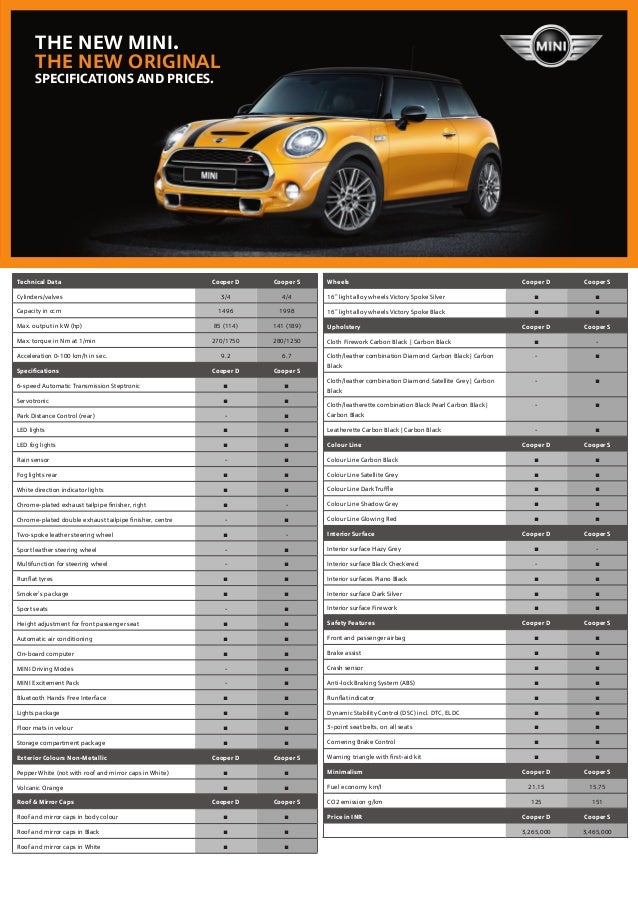 2015 mini cooper s specs for india for New home spec sheet