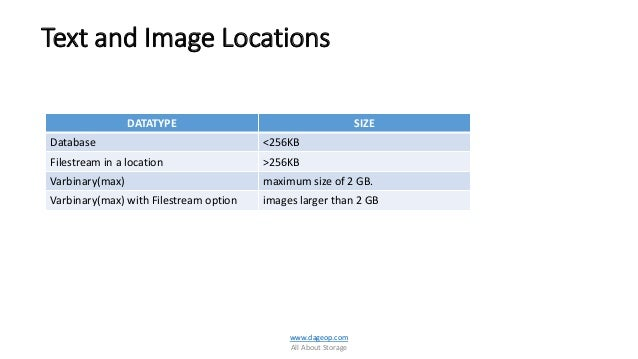 varbinary max vs image options