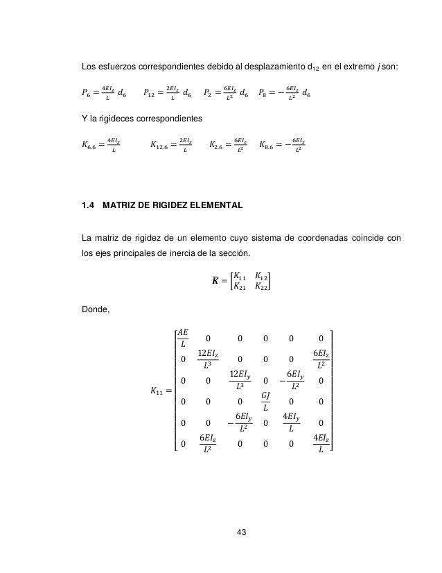 02 Analisis Estructural Metodo Elementos Finitos